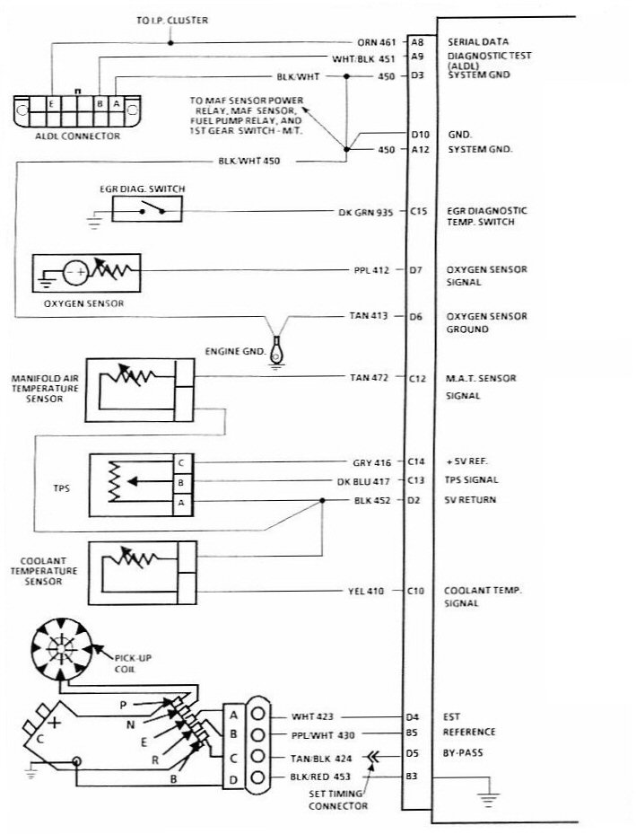 85 corvette ground wiring diagram 85 wiring diagram free