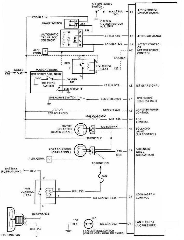 Corvette Coil Pack Wiring Diagram
